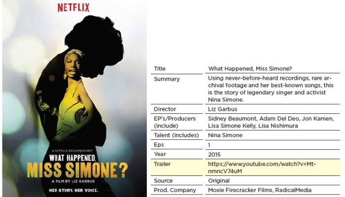 netflix sample Miss Simone