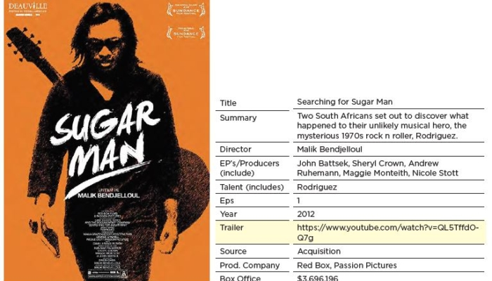 Netflix sample Sugarman